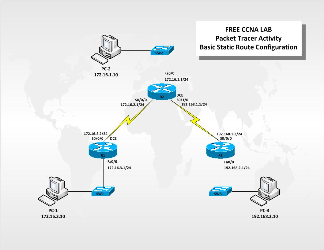 basic static route configuration Learn how to configure default route and static route with ip route command in cisco router step by step with practical example in packet tracer ip route command explained with examples home.
