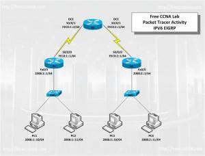 IPV6-EIGRP
