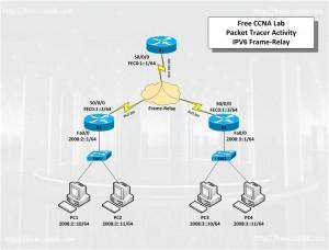 IPV6-Frame-Relay