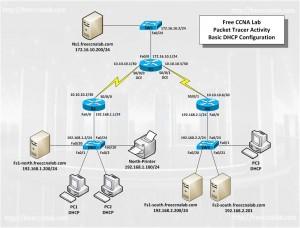 Basic-DHCP