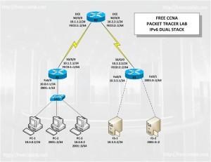 IPv6-Dual-Stack