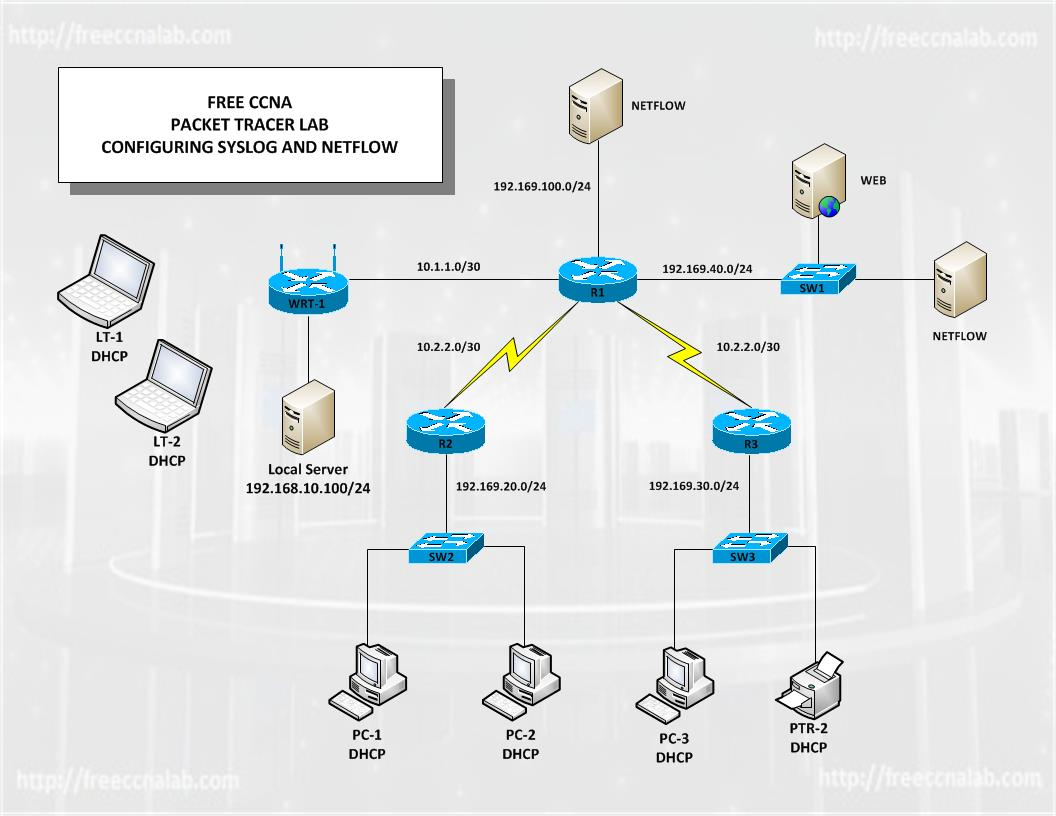 cisco packet tracer student 6.1 free download